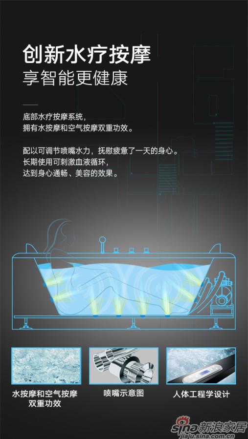 联塑水疗按摩浴缸LY1703-2