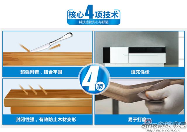 水性润莹木器透明底漆-5
