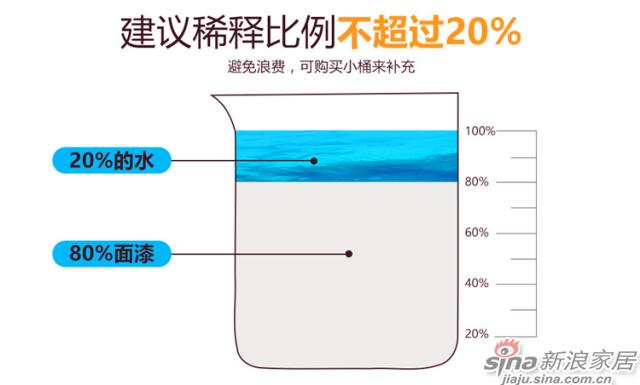 水性润泽金装内墙乳胶漆5L-13