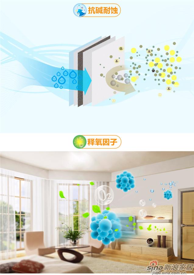 水性润莹负离子释氧内墙底漆-8