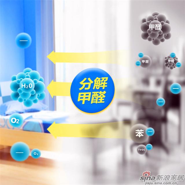 水性润莹硅藻净味全效内墙乳胶漆15L-5