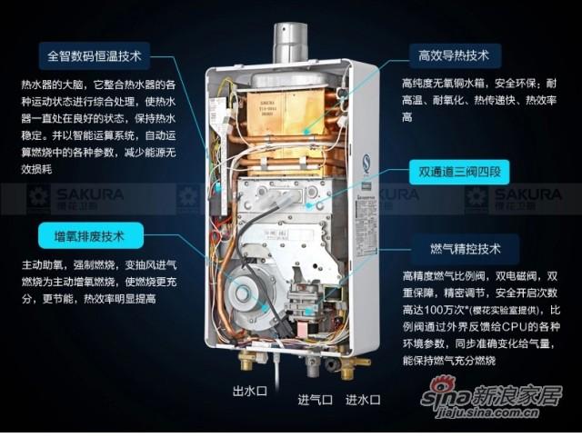 樱花0.5度智控恒温燃气热水器-2