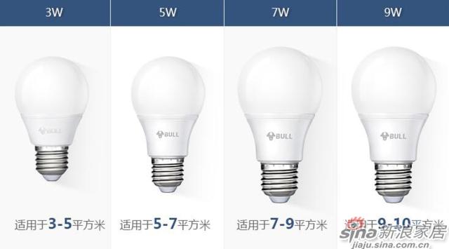 公牛LED球泡灯-1
