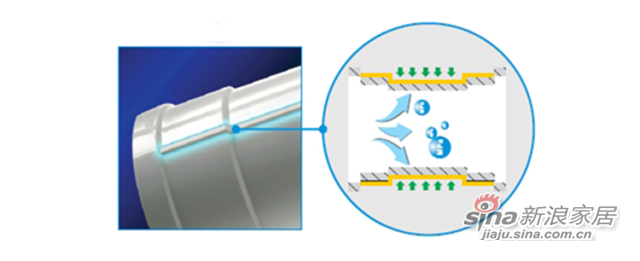 优点――高抗冲:管材物化性能优异,抗拉强度,抗冲击性能显著提升,保障管道系统安全。顺畅排:管材内壁光滑,管件设计精密,可实现内表面连接处平整光滑,排水更为顺畅。加强筋:管件具有独特加强筋结构,刚性增强、结构坚固。