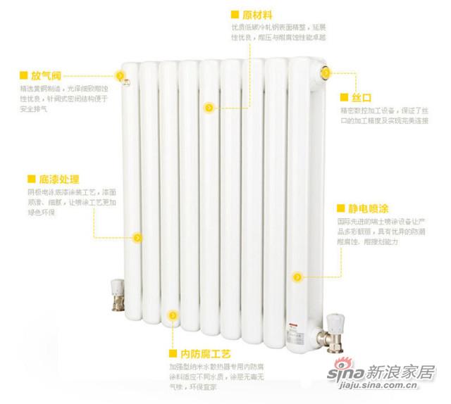 太阳花暖气片GPA60-0