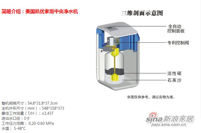 家用中央净水机 凯优CC616净水器 全屋管道过滤器 水处理设备-1