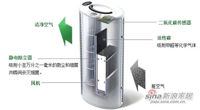 远大空气净化器TB400-3