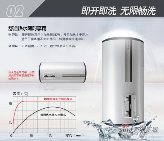 阿里斯顿 电热水器-3