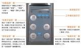 亚都双泉印月YZ-DS252C加湿器