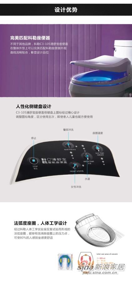 科勒Kohler C3-105 K-4753T 洁身器智能马桶盖-4