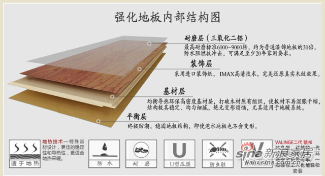书香门地 云图001 强化地板防腐耐磨防水地暖 -3