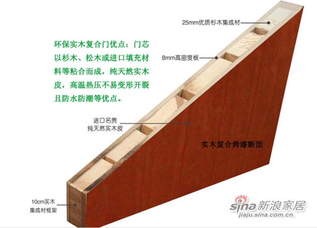 实木复合门PBD-1004-1