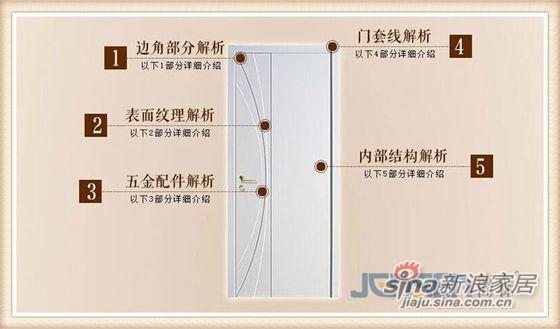 简森木门混油平板烤漆门-2