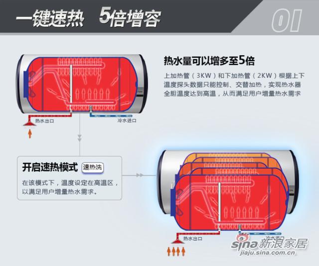 阿里斯顿电热水器 -3