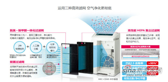 加湿型空气净化器  KC-CD30-W-1