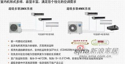 大金家用中央空调-2